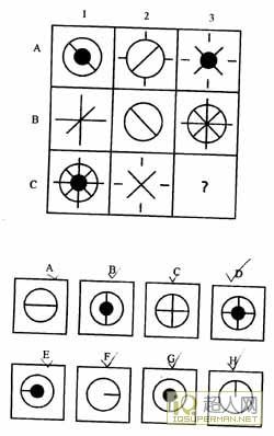 RE: 标准智商测试卷六